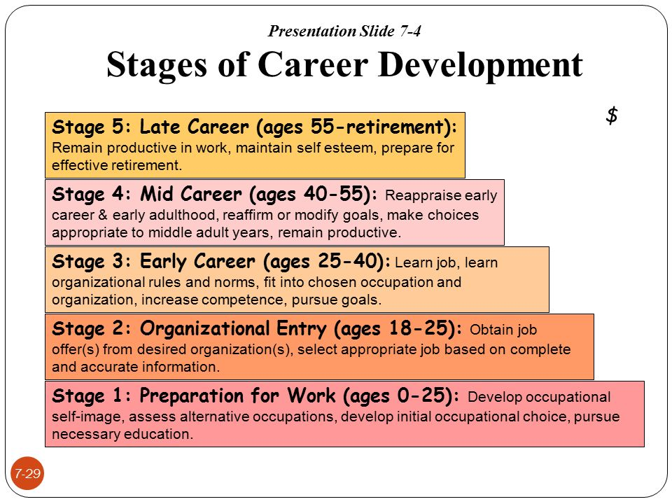 career information career counseling and career development pdf