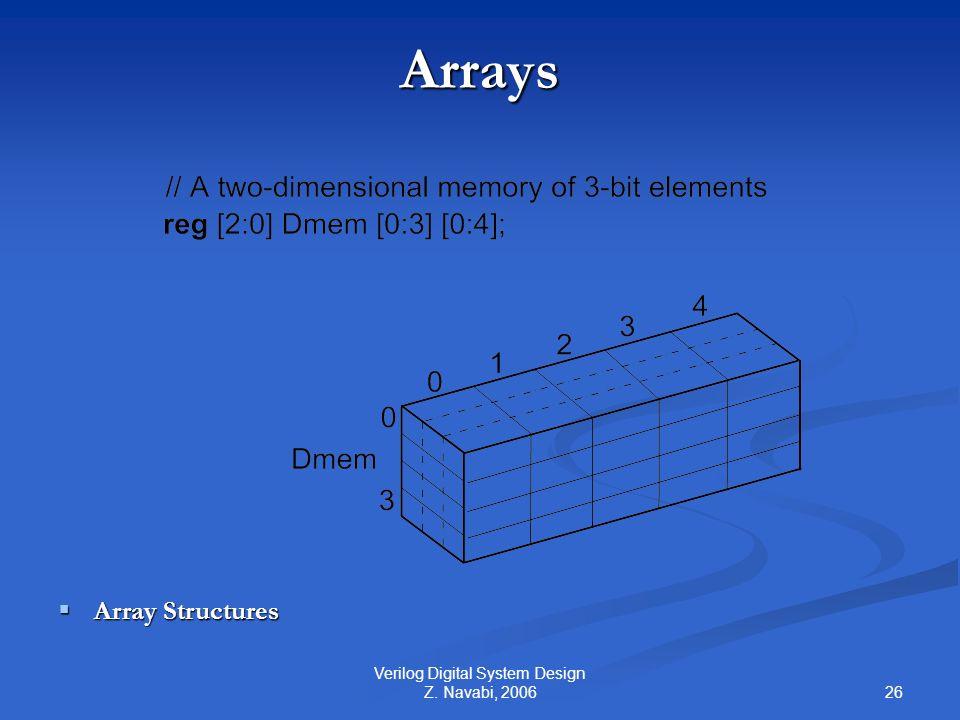 arrays in system verilog