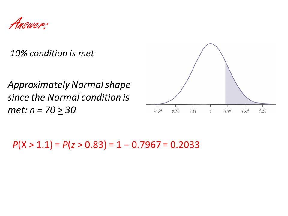 Answer: 10% condition is met. Approximately Normal shape since the Normal condition is met: n = 70 > 30.