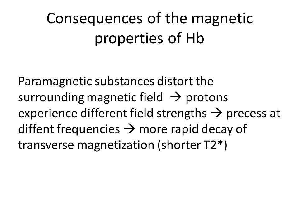 Consequences of the magnetic properties of Hb