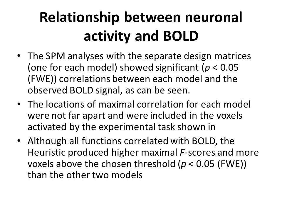 Relationship between neuronal activity and BOLD