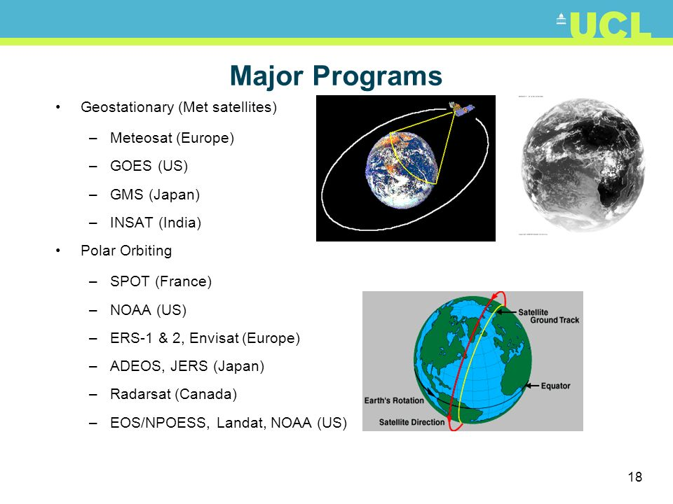 Major Programs Geostationary (Met satellites) Meteosat (Europe)