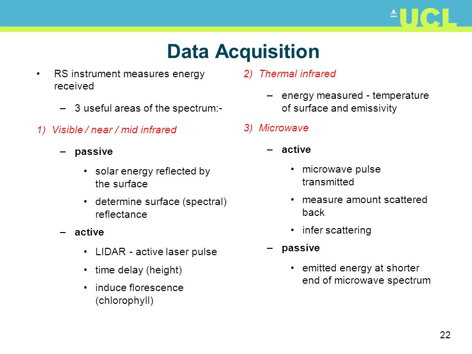 Data Acquisition RS instrument measures energy received