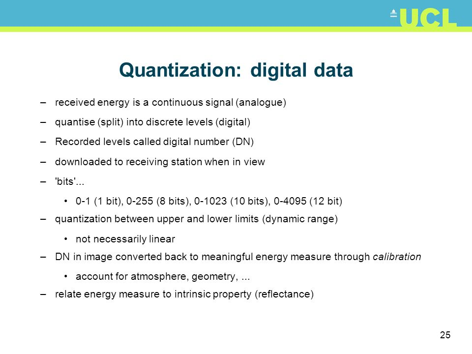 Quantization: digital data