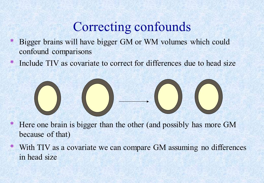 Correcting confounds Bigger brains will have bigger GM or WM volumes which could confound comparisons.