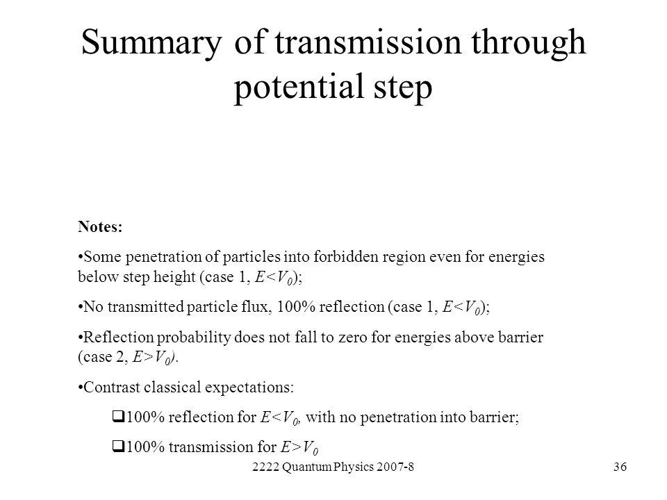 Summary of transmission through potential step