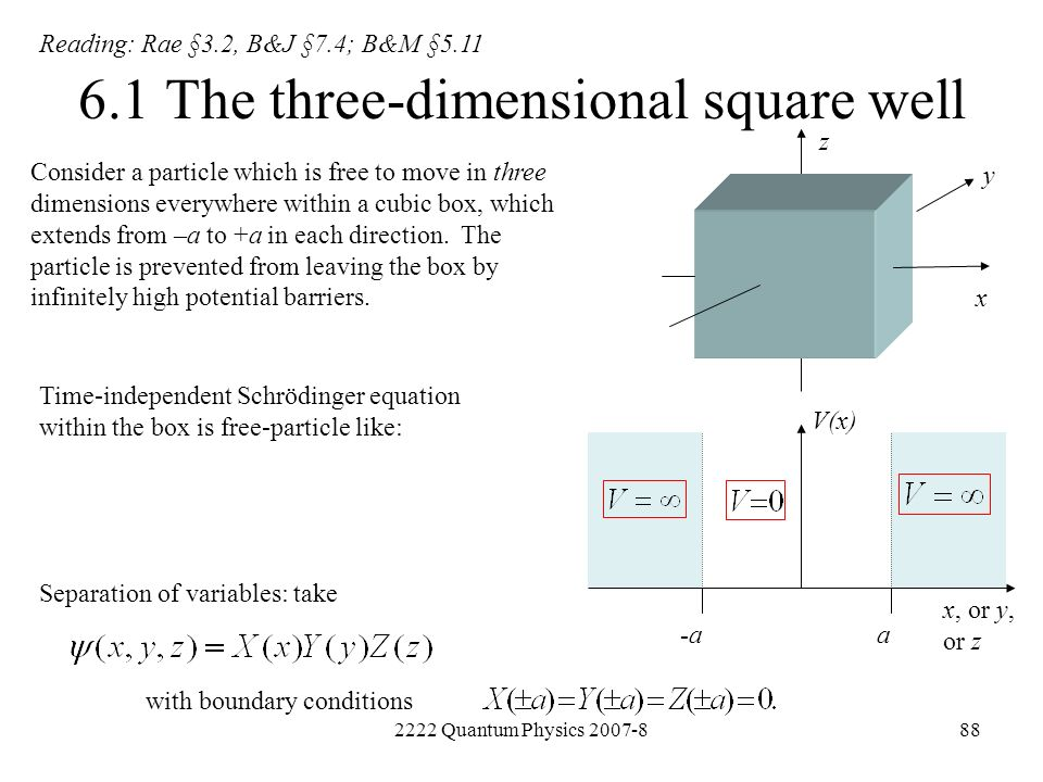 6.1 The three-dimensional square well
