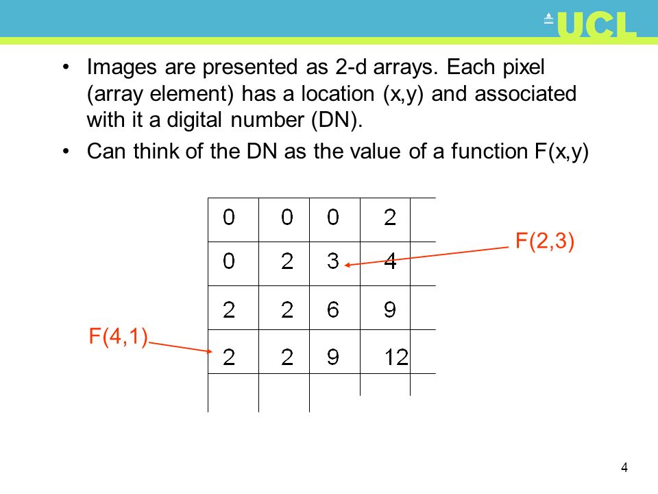 Images are presented as 2-d arrays