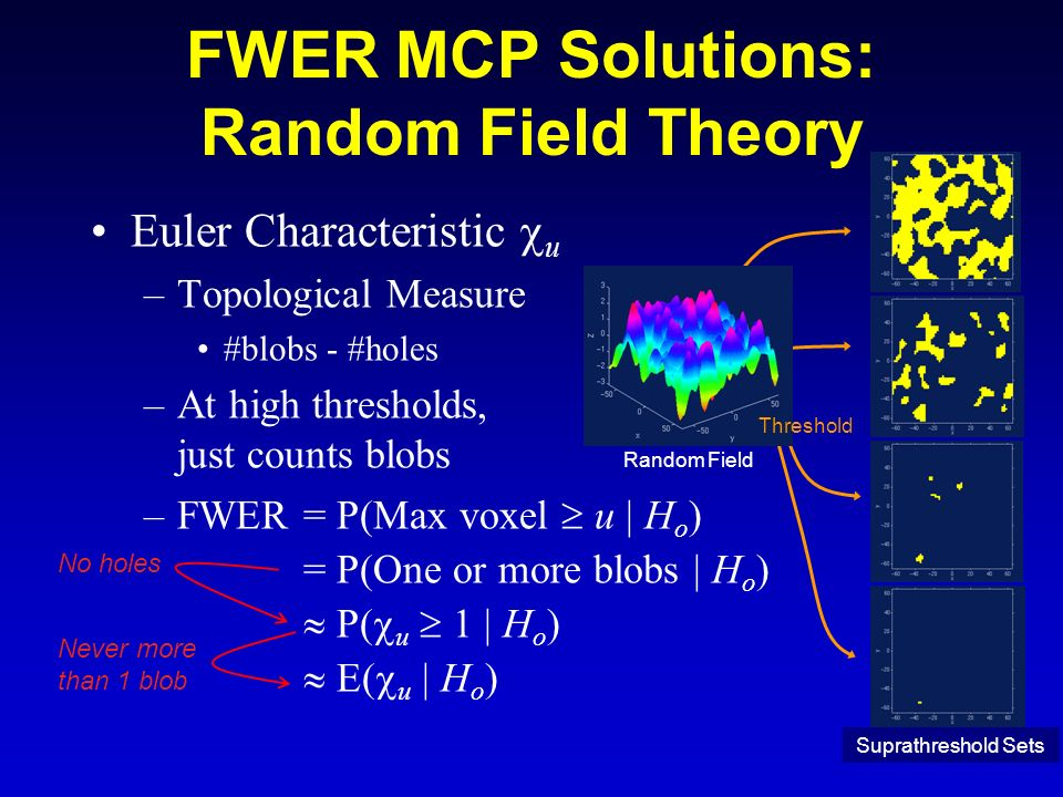FWER MCP Solutions: Random Field Theory