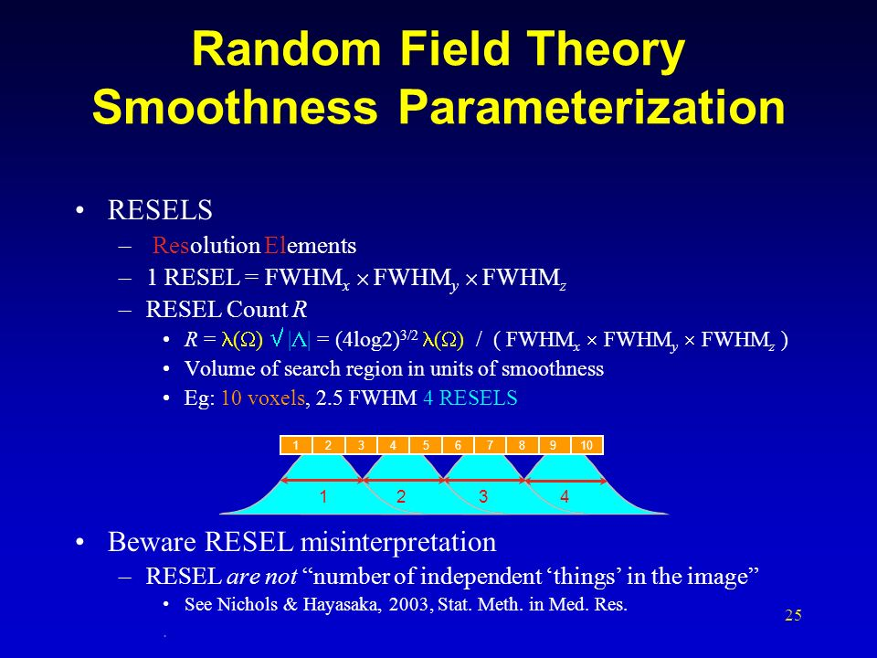Random Field Theory Smoothness Parameterization