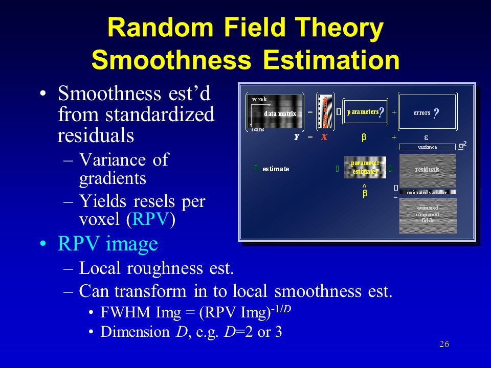 Random Field Theory Smoothness Estimation