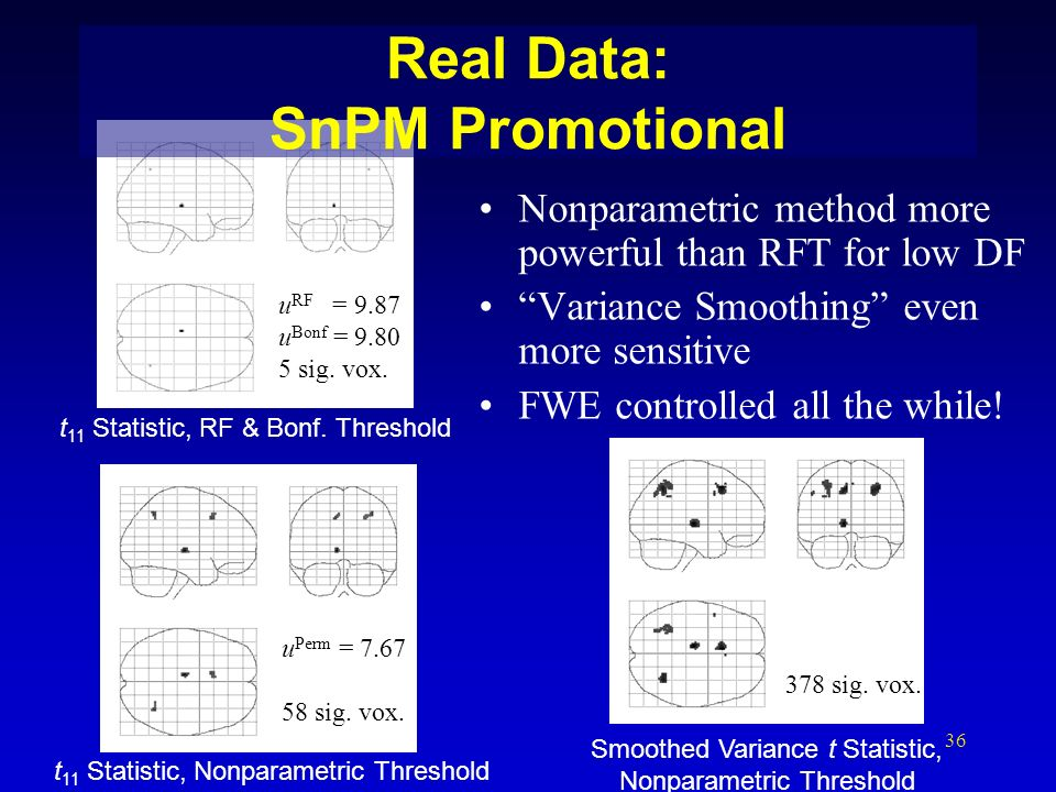 Real Data: SnPM Promotional