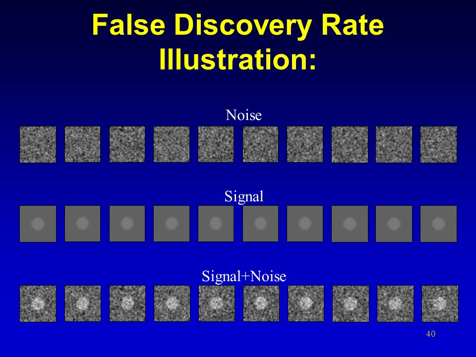 False Discovery Rate Illustration: