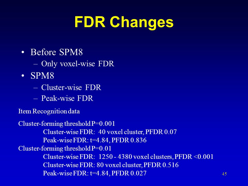 FDR Changes Before SPM8 SPM8 Only voxel-wise FDR Cluster-wise FDR