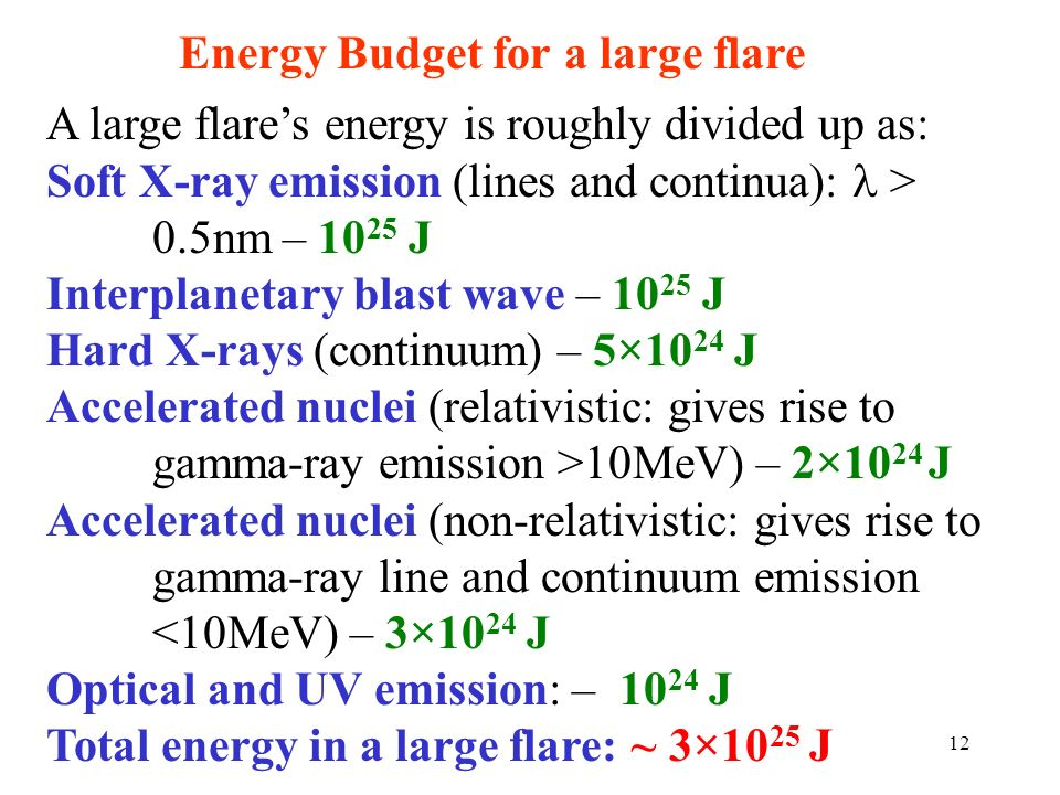 Energy Budget for a large flare