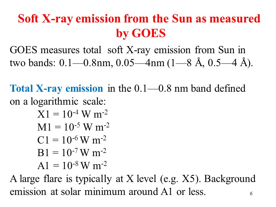Soft X-ray emission from the Sun as measured