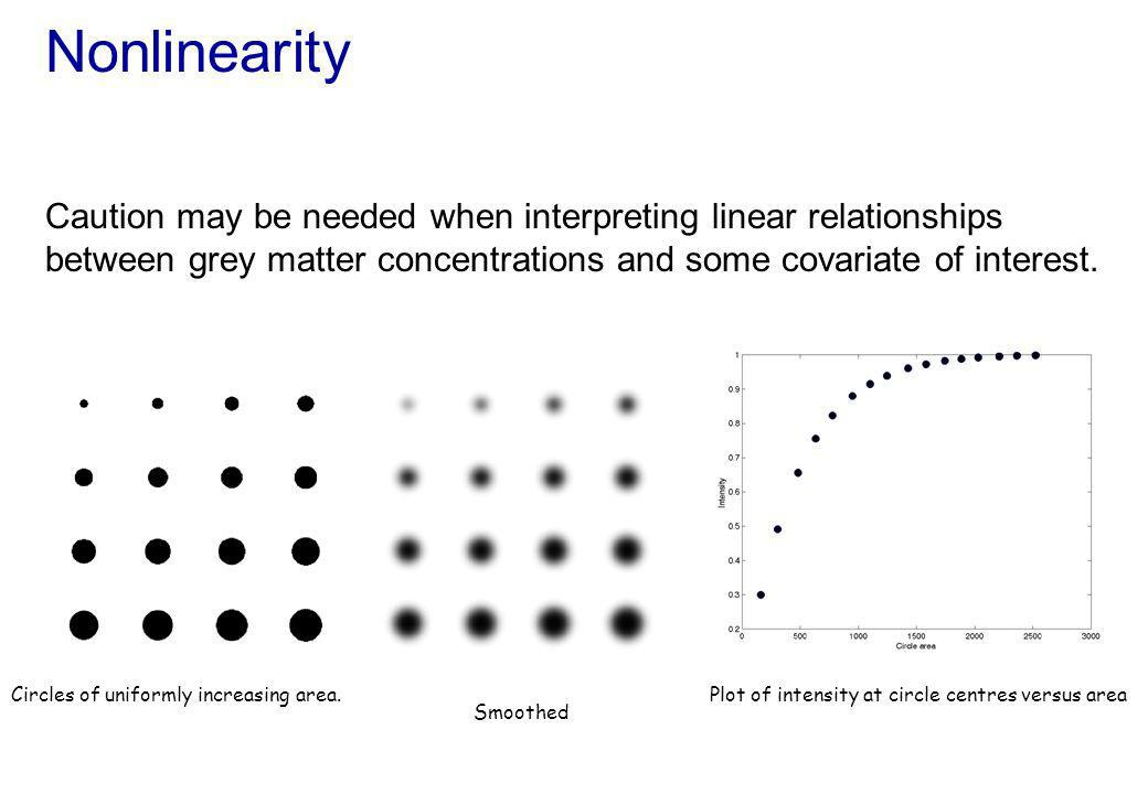 Nonlinearity Caution may be needed when interpreting linear relationships between grey matter concentrations and some covariate of interest.