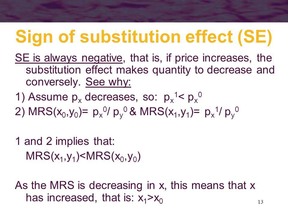 Sign of substitution effect (SE)