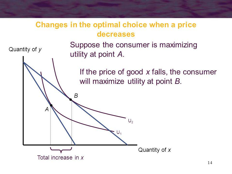 Changes in the optimal choice when a price decreases