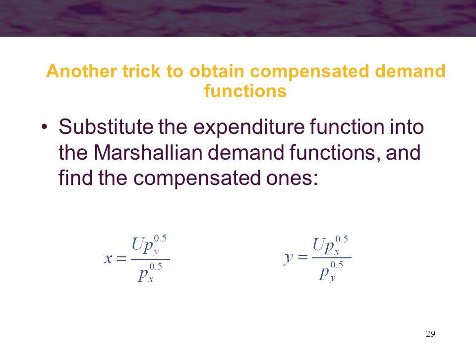 Another trick to obtain compensated demand functions