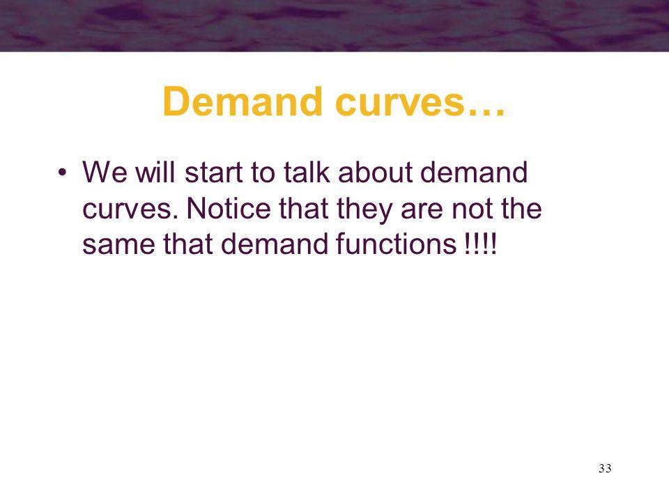 Demand curves… We will start to talk about demand curves.