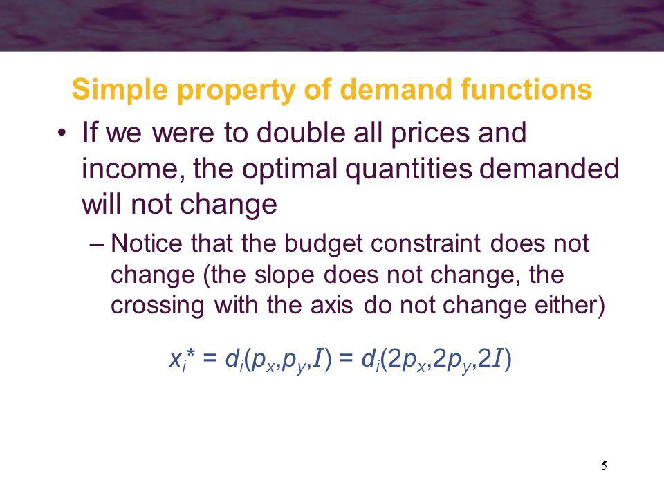 Simple property of demand functions
