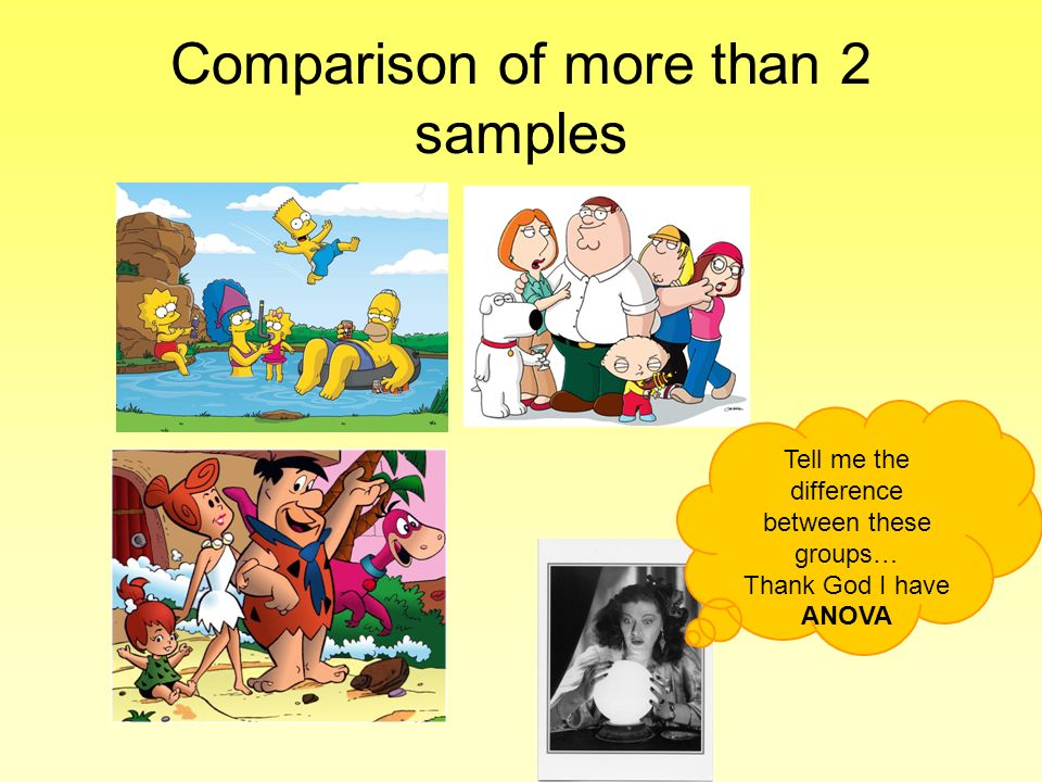 Comparison of more than 2 samples