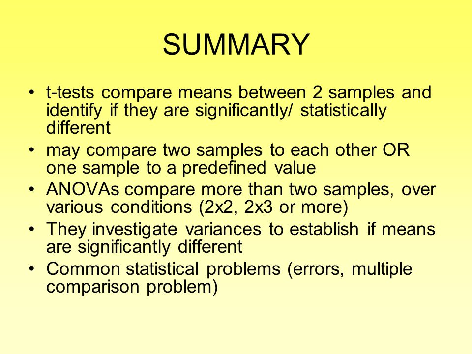 SUMMARY t-tests compare means between 2 samples and identify if they are significantly/ statistically different.