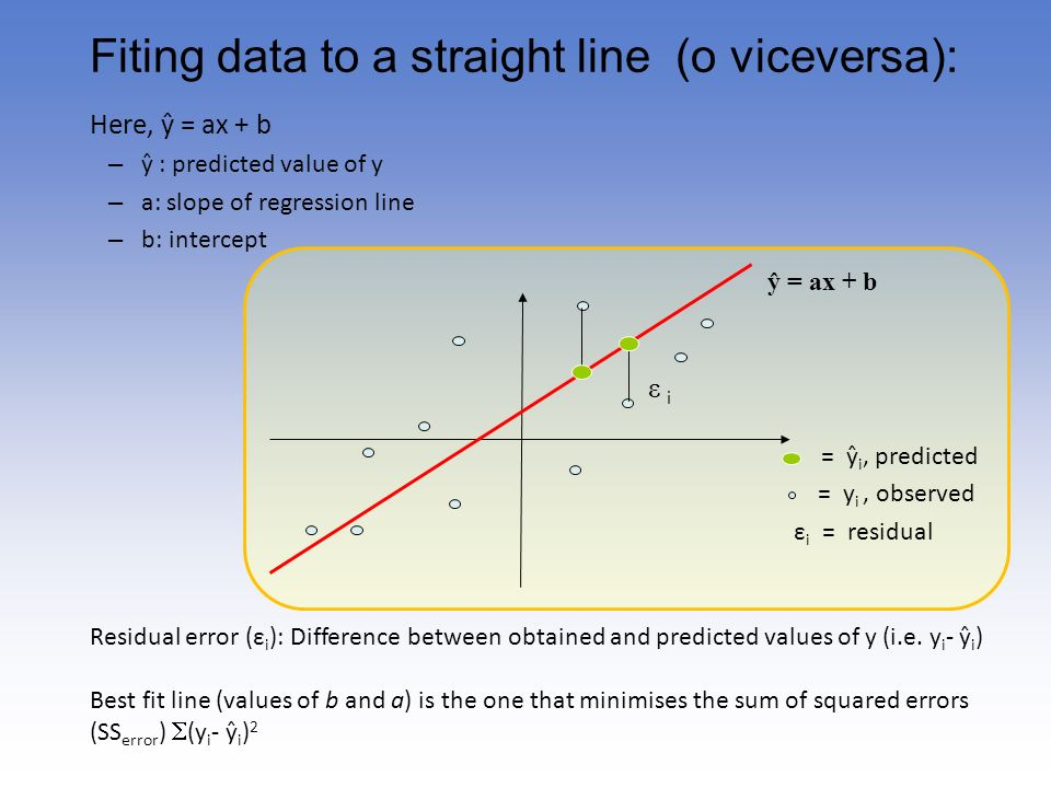 Fiting data to a straight line (o viceversa):
