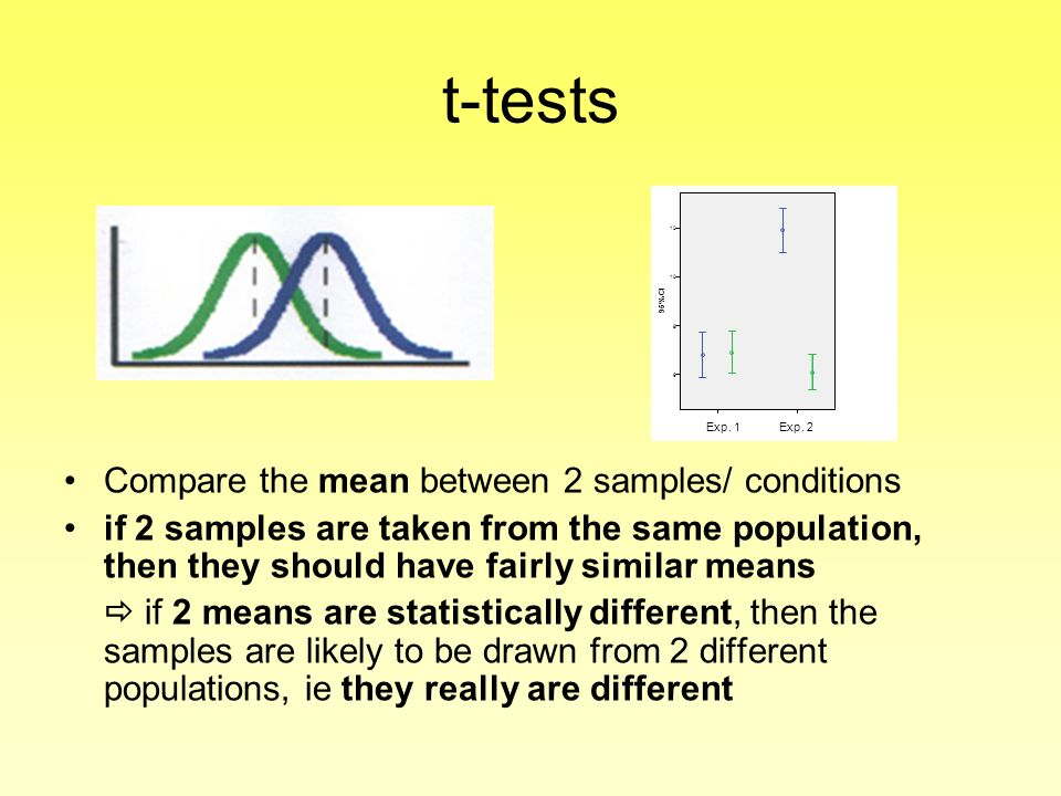 t-tests Compare the mean between 2 samples/ conditions