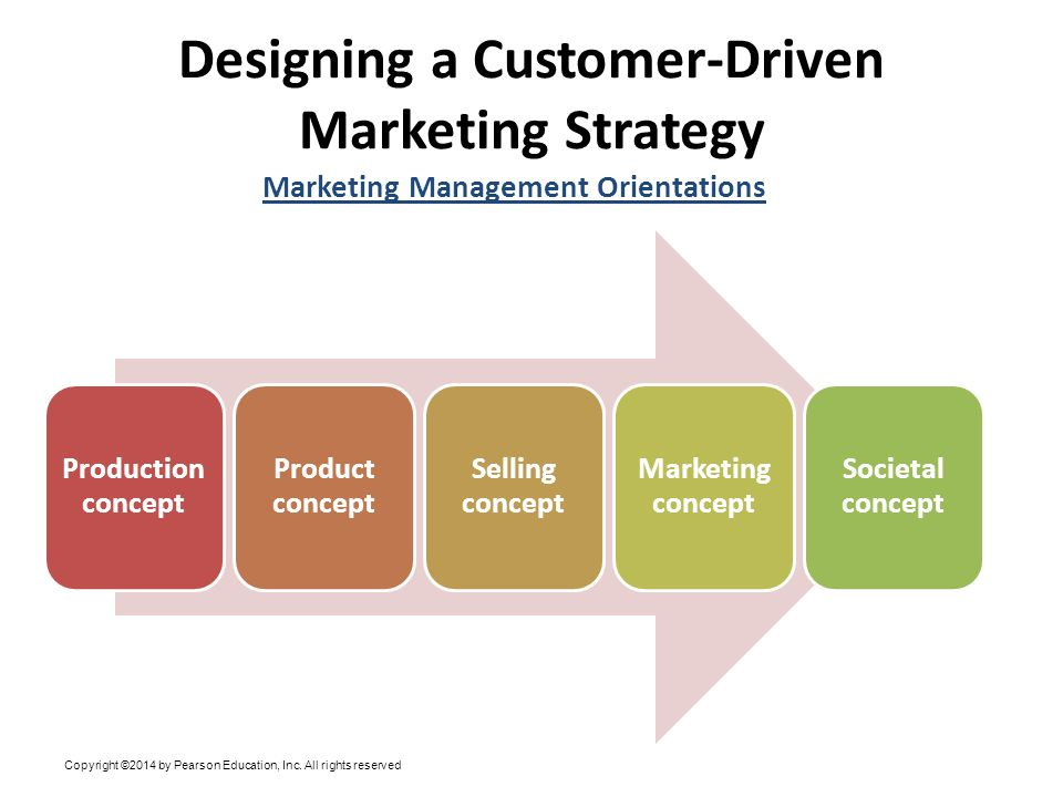 designing customer driven marketing strategy Part iii – designing a customer-driven strategy and mix ch8: customer-driven marketing strategy: creating value for target customers 1 market segmentation = dividing a market into smaller segments of buyers with distinct needs, characteristics, or behaviours that may require separate marketing strategies or mixes market targeting (targeting) = the process of evaluating each market segment.