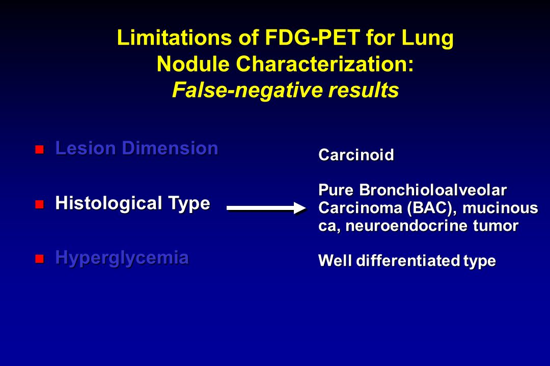 Limitations of FDG-PET for Lung Nodule Characterization: False-negative results