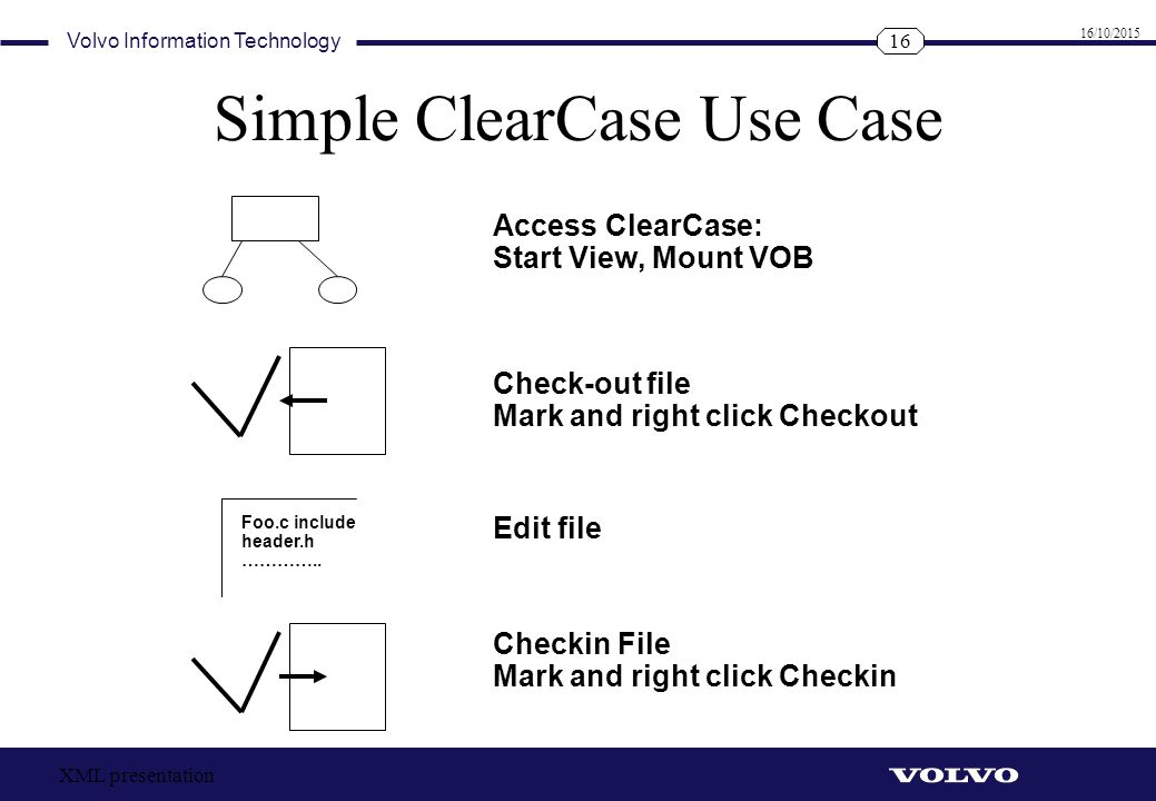 Simple ClearCase Use Case