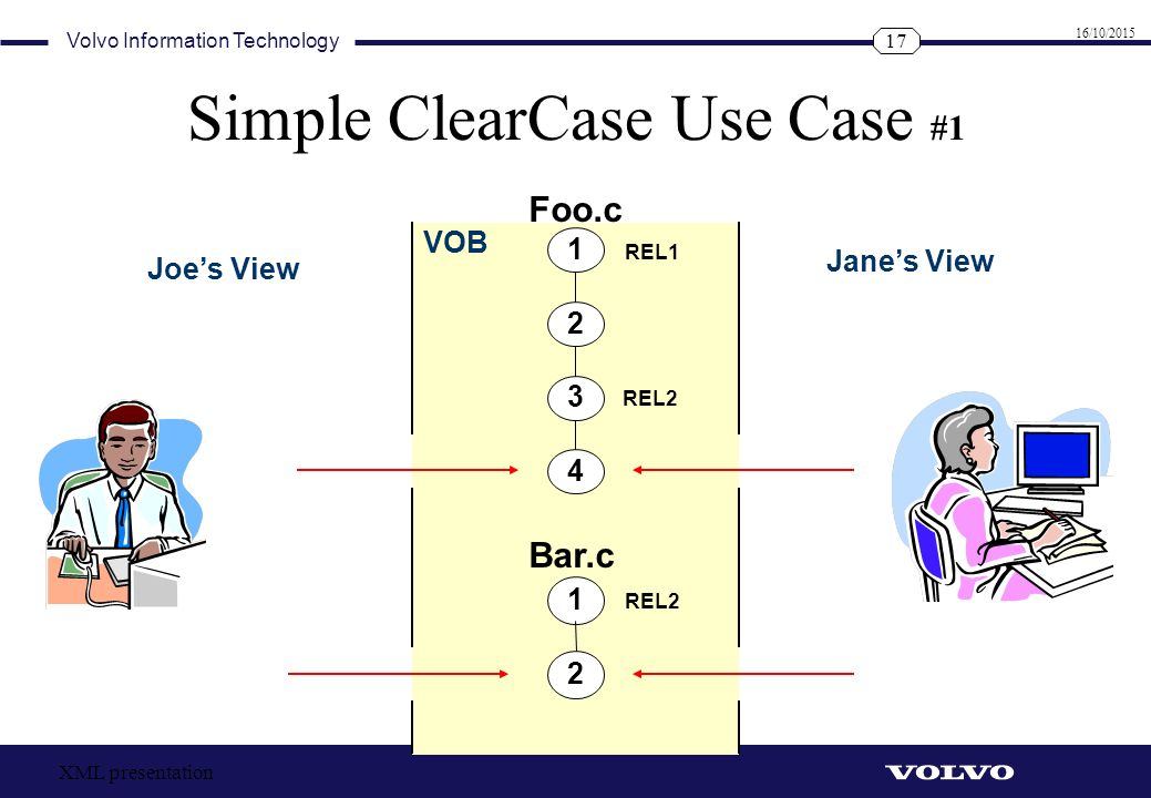Simple ClearCase Use Case #1