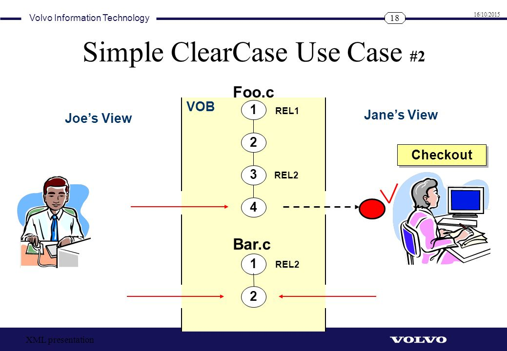 Simple ClearCase Use Case #2