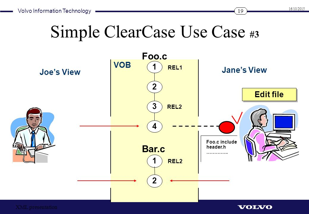 Simple ClearCase Use Case #3