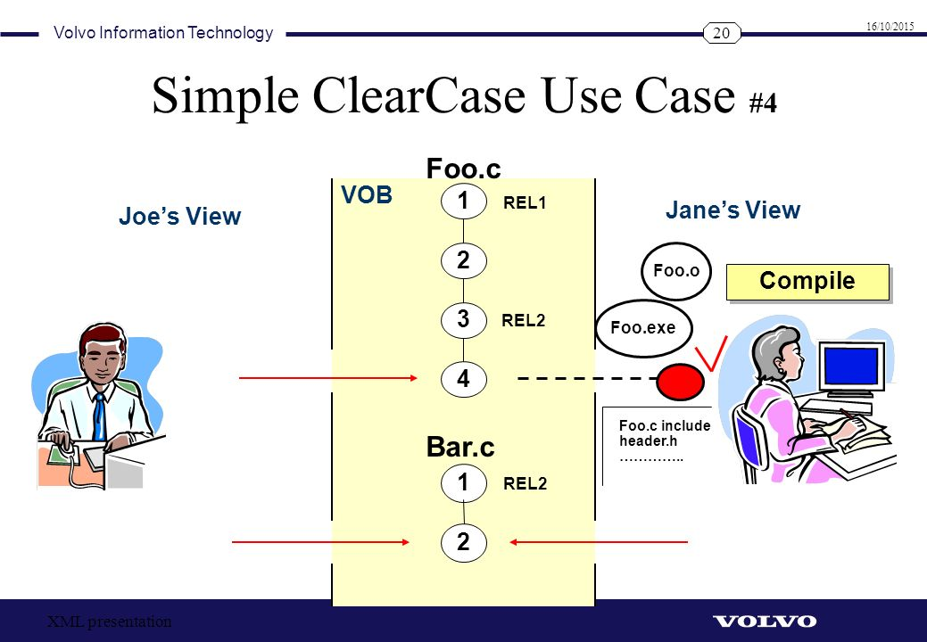 Simple ClearCase Use Case #4
