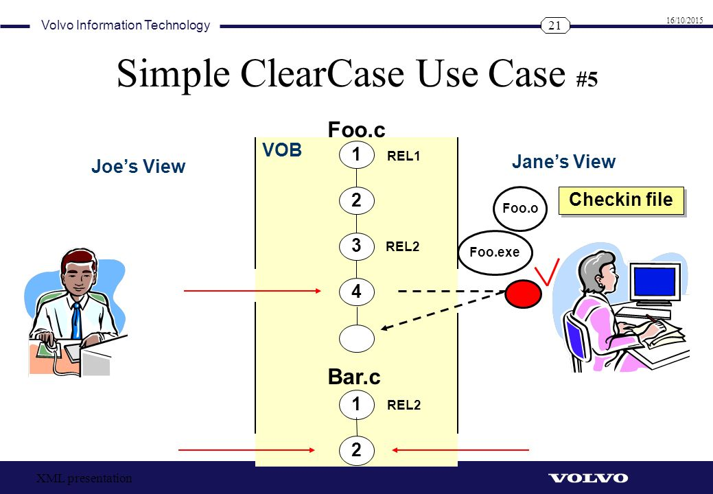 Simple ClearCase Use Case #5