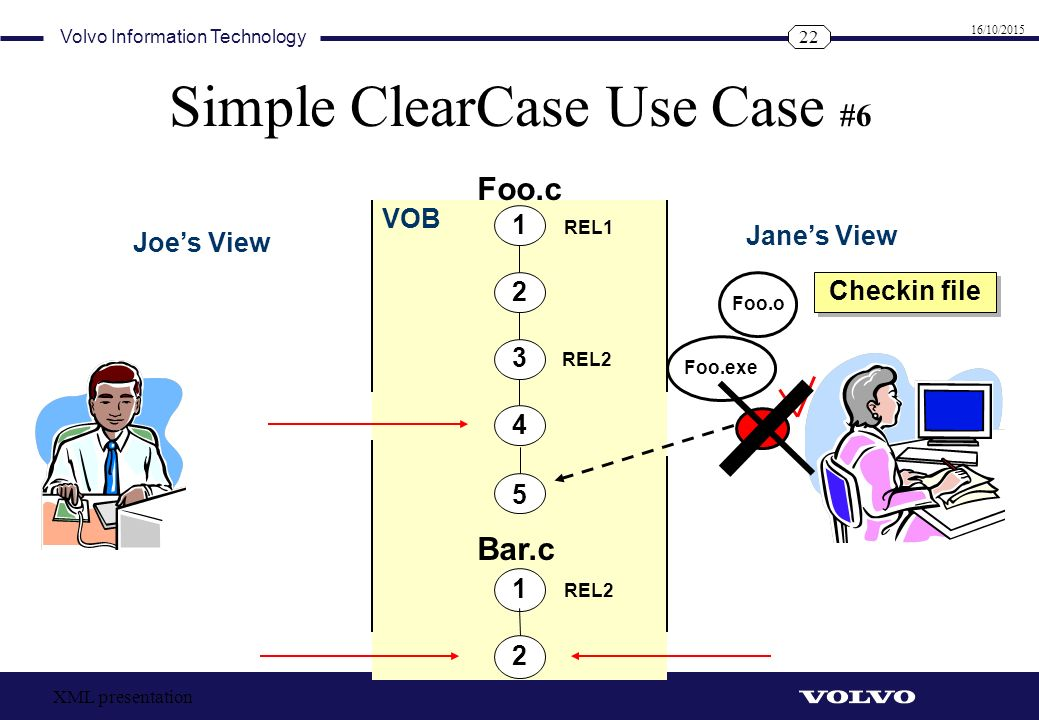 Simple ClearCase Use Case #6
