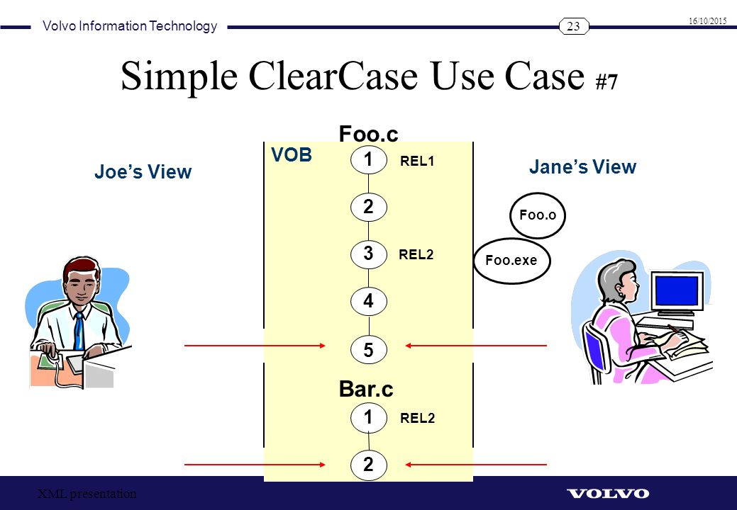 Simple ClearCase Use Case #7