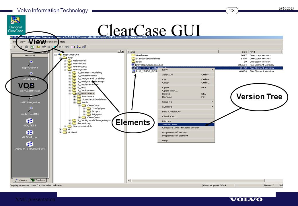 ClearCase GUI View VOB Version Tree Elements XML presentation