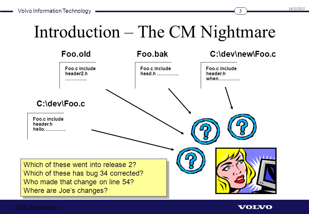 Introduction – The CM Nightmare