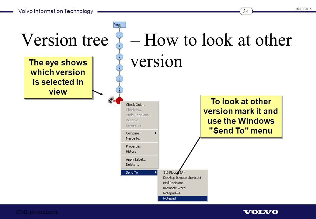 Version tree – How to look at other version