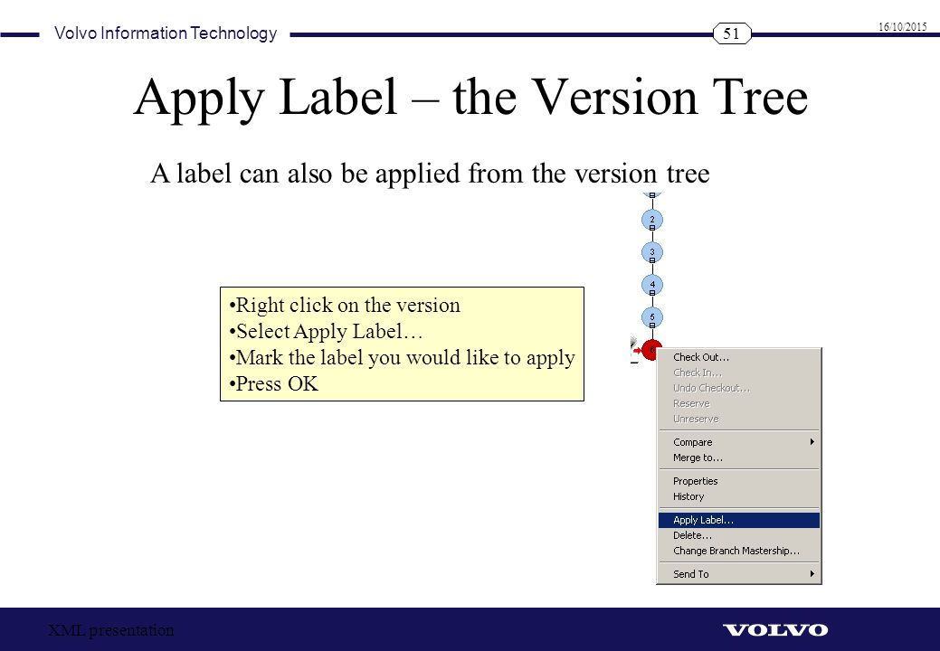 Apply Label – the Version Tree