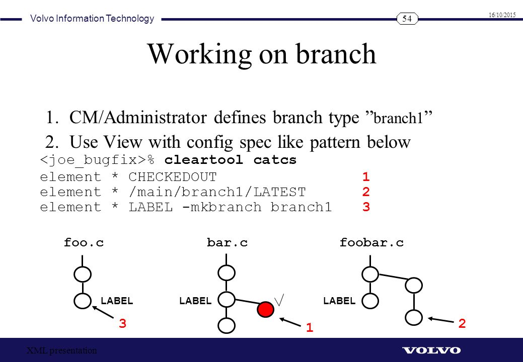 Working on branch CM/Administrator defines branch type branch1