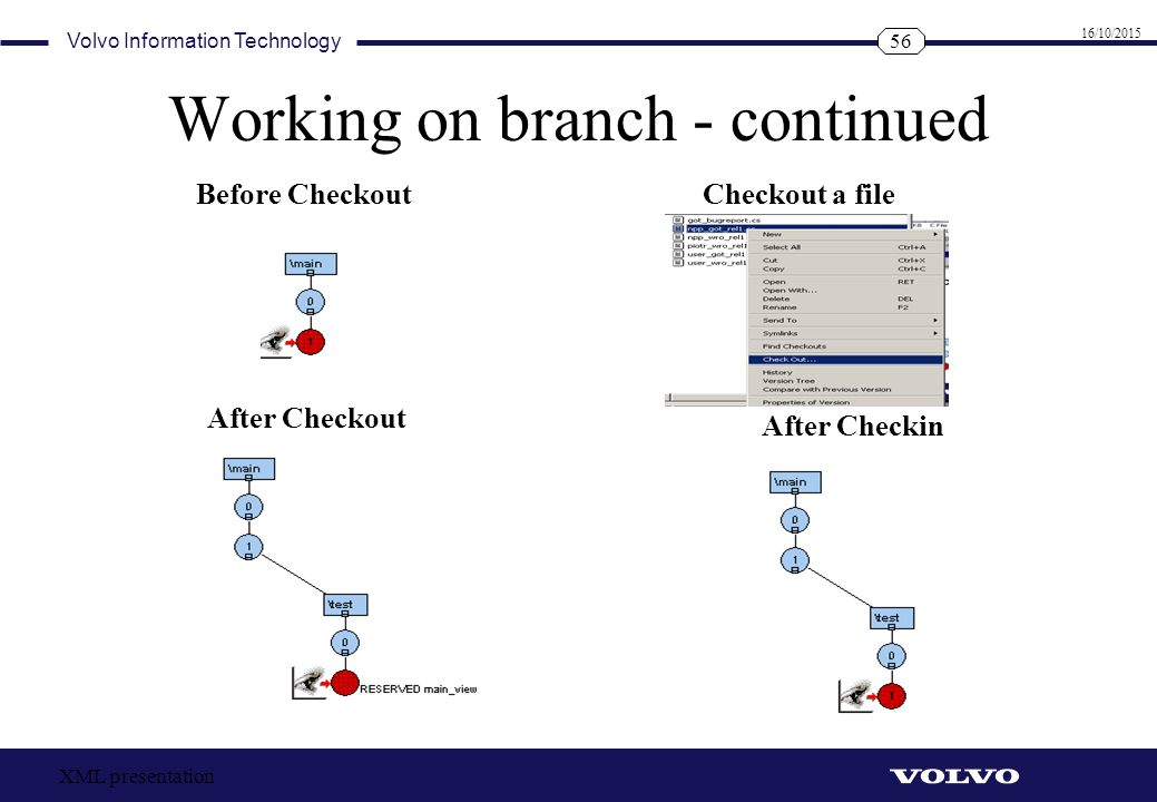 Working on branch - continued