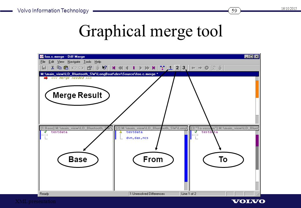 Graphical merge tool Merge Result Base From To XML presentation