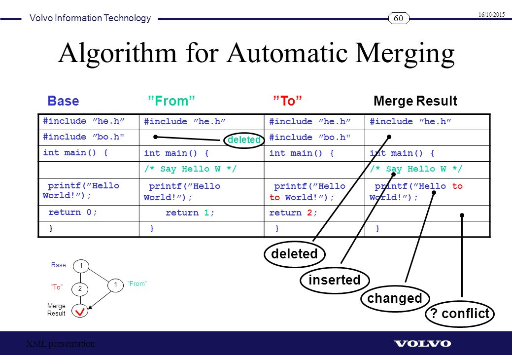 Algorithm for Automatic Merging