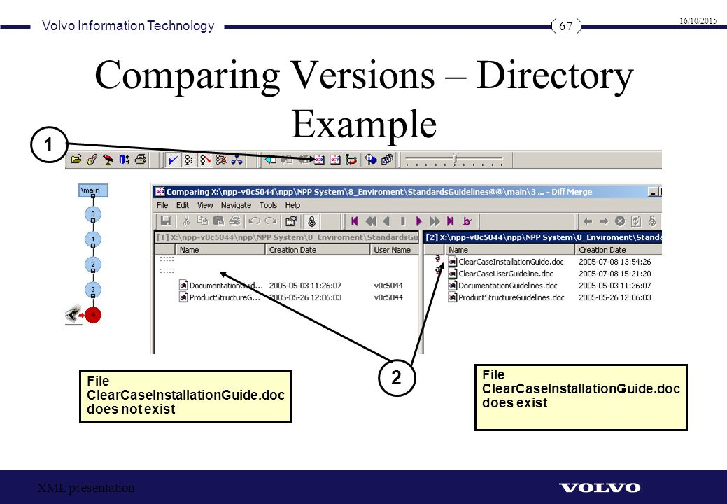 Comparing Versions – Directory Example