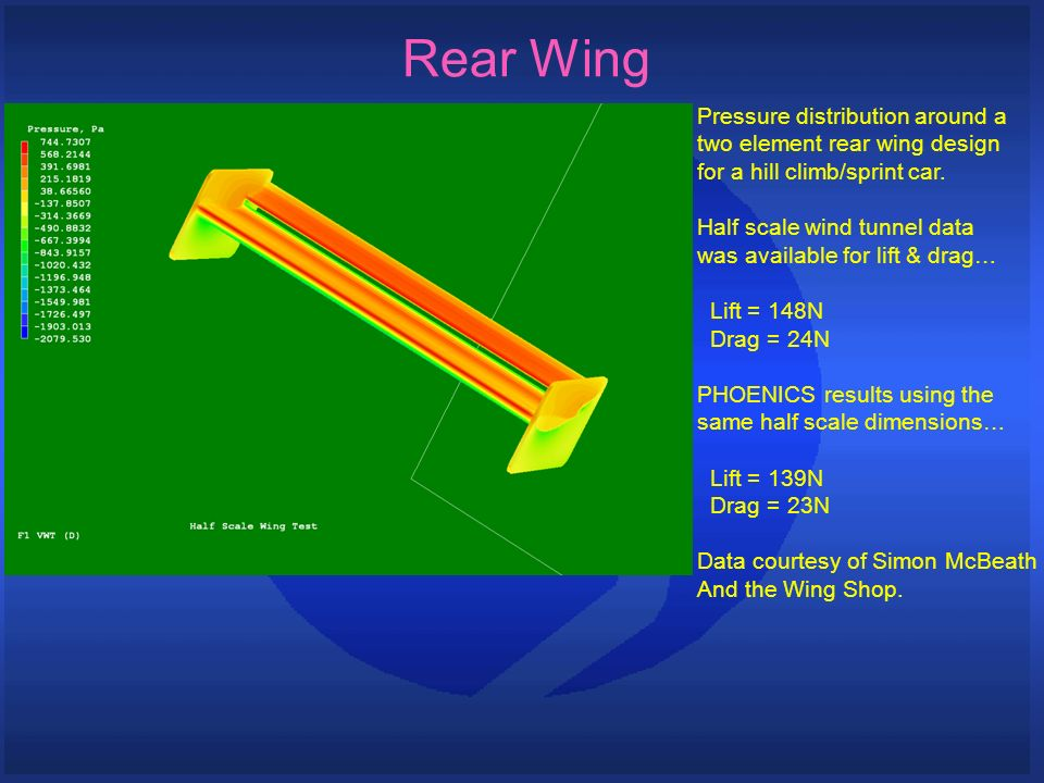 Rear Wing Pressure distribution around a two element rear wing design